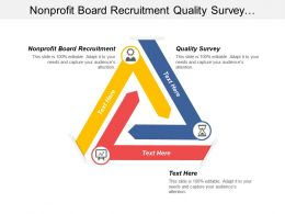 Nonprofit Board Recruitment Quality Survey Organizational Core Competencies Cpb