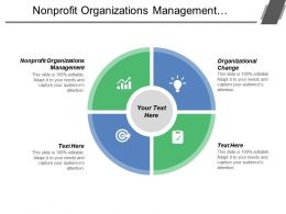 Nonprofit Organizations Management Organizational Change Competitive Intelligence