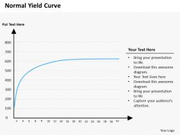 Normal Yield Curve Powerpoint Template Slide