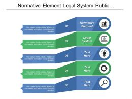 Normative Element Legal System Public Communication Campaign Strategy Planning