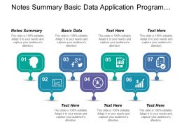 Notes Summary Basic Data Application Program Interface Management