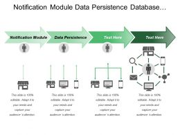 Notification Module Data Persistence Database Access Operation Policies