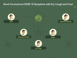 Novel Coronavirus COVID 19 Symptoms With Dry Cough And Fever Ppt Powerpoint Presentation Images