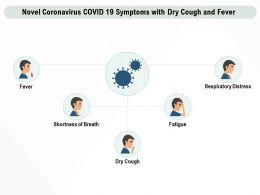 Novel Coronavirus COVID 19 Symptoms With Dry Cough And Fever