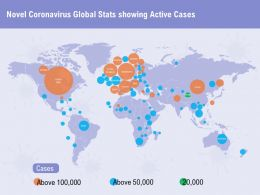 Novel Coronavirus Global Stats Showing Active Cases Above Ppt Powerpoint Presentation Model Gallery