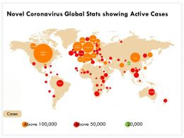 Novel Coronavirus Global Stats Showing Active Cases