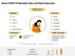 Novel COVID 19 Mortality Rate And Global Epicenter