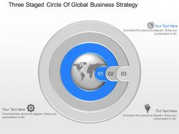 np Three Staged Circle Of Global Business Strategy Powerpoint Template
