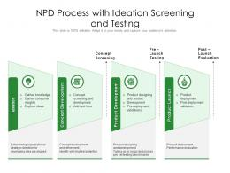 NPD Process With Ideation Screening And Testing