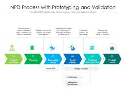 NPD Process With Prototyping And Validation