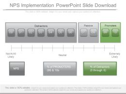 Nps Implementation Powerpoint Slide Download