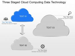 nr Three Staged Cloud Computing Data Technology Powerpoint Template
