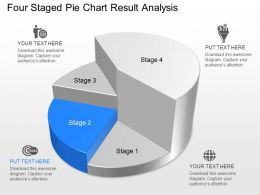 ns_four_staged_pie_chart_result_analysis_powerpoint_template_Slide02