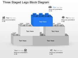 ns Three Staged Lego Block Diagram Powerpoint Template