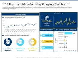 Nss Electronic Manufacturing Company Dashboard Shortage Of Skilled Labor Ppt Inspiration