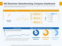 NSS Electronic Manufacturing Company Dashboard Skill Gap Manufacturing Company