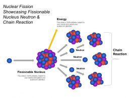 Nuclear Fission Showcasing Fissionable Nucleus Neutron And Chain Reaction