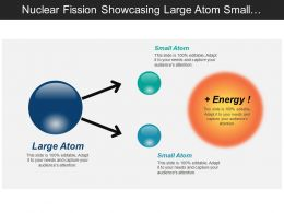 Nuclear Fission Showcasing Large Atom Small Atoms And Energy