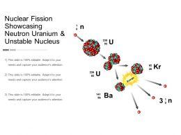 Nuclear Fission Showcasing Neutron Uranium And Unstable Nucleus