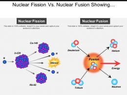 Nuclear Fission Vs Nuclear Fusion Showing Uranium Deuterium And Tritium