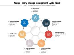 Nudge Theory Change Management Cycle Model