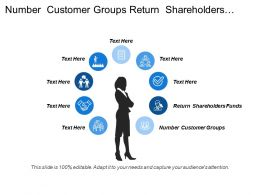 Number Customer Groups Return Shareholders Funds Leadership Gaps