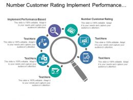 Number Customer Rating Implement Performance Based Compensation Program