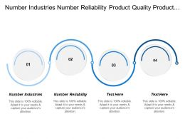 Number Industries Number Reliability Product Quality Product Utility