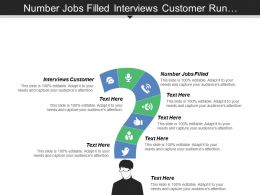 Number Jobs Filled Interviews Customer Run Application Analyzer