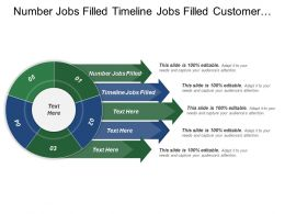 Number Jobs Filled Timeline Jobs Filled Customer Questionnaire