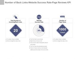Number Of Back Links Website Success Rate Page Reviews Kpi Presentation Slide
