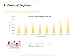 Number Of Employees Benchmarks M744 Ppt Powerpoint Presentation File Slide Portrait