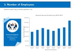 Number Of Employees Quarterly M815 Ppt Powerpoint Presentation Summary