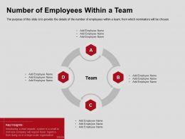 Number Of Employees Within A Team Insights Ppt Powerpoint Presentation Styles Slide