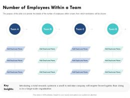 Number Of Employees Within A Team Large Scale Ppt Powerpoint Presentation Portfolio Influencers
