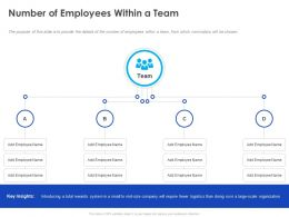 Number Of Employees Within A Team Ppt Powerpoint Presentation Pictures Objects