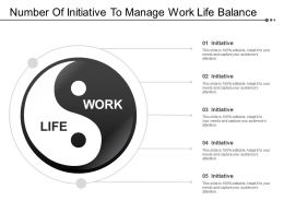 Number Of Initiative To Manage Work Life Balance