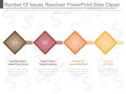 Number Of Issues Resolved Powerpoint Slide Clipart