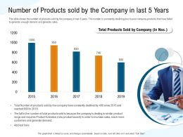 Number Of Products Sold By The Company In Last 5 Years Fall Ppt Powerpoint Presentation Deck