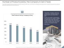Number Of Products Sold By The Company In Last 5 Years Similar Ppt Powerpoint Pictures Slideshow