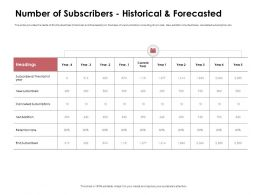 Number Of Subscribers Historical And Forecasted Year Ppt Powerpoint Presentation Display