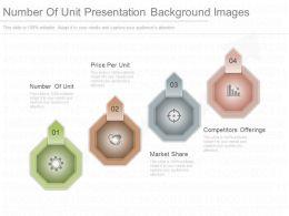Number Of Unit Presentation Background Images