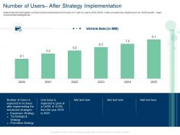 Number Of Users After Strategy Implementation Users Strategies Ppt Outline