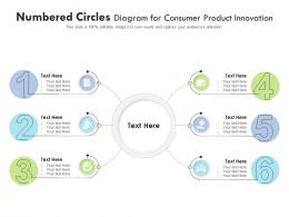 Numbered Circles Diagram For Consumer Product Innovation Infographic Template
