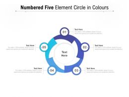 Numbered Five Element Circle In Colours