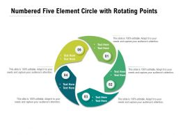 Numbered Five Element Circle With Rotating Points