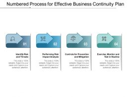Numbered Process For Effective Business Continuity Plan
