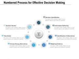 Numbered Process For Effective Decision Making