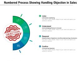 Numbered Process Showing Handling Objection In Sales