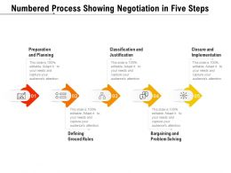 Numbered Process Showing Negotiation In Five Steps